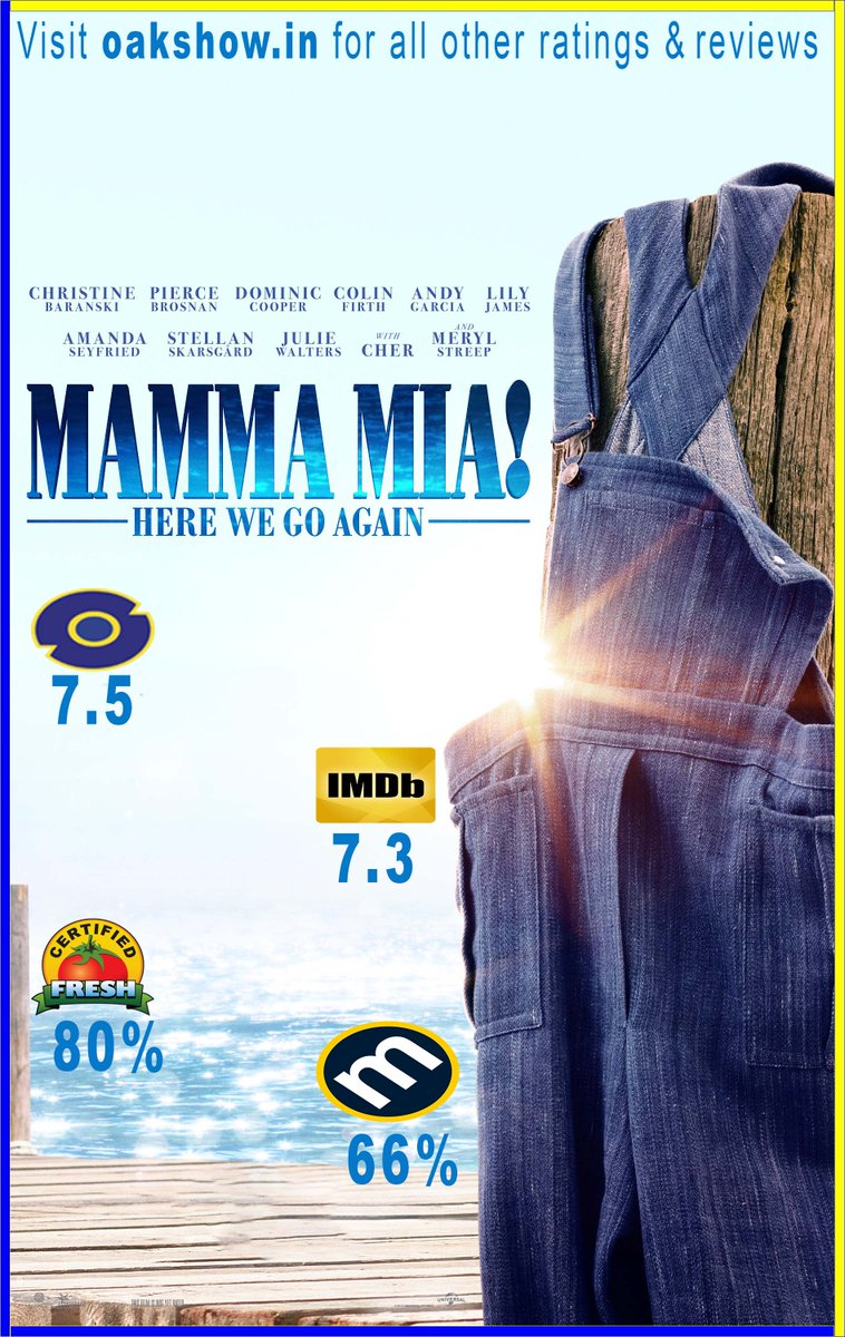 Mamma Mia! Here We Go Again every reviews and ratings