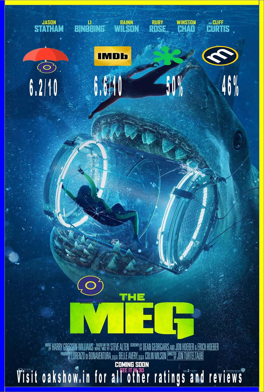 The Meg every reviews and ratings