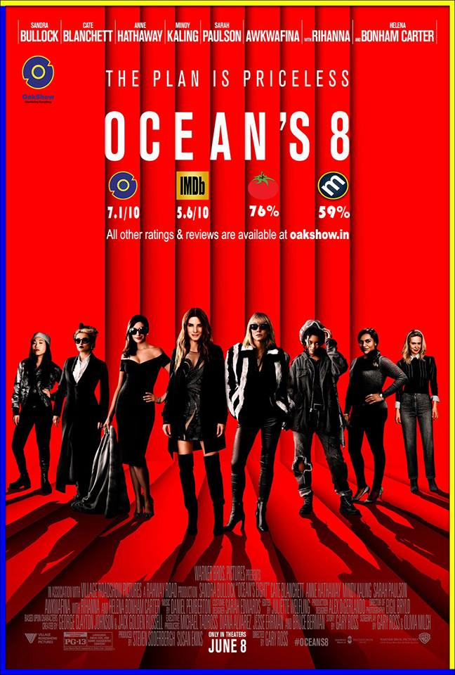 Ocean's 8 every reviews and ratings