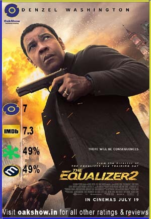 Tenet and The Equalizer 2