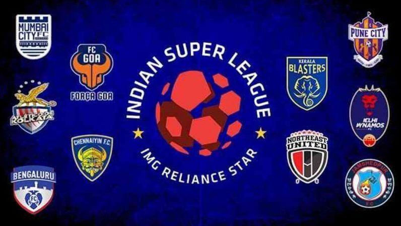 #Indian Super League 2018-2019 2019 film Reviews and Ratings